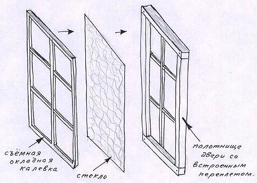 входные деревянные двери своими руками